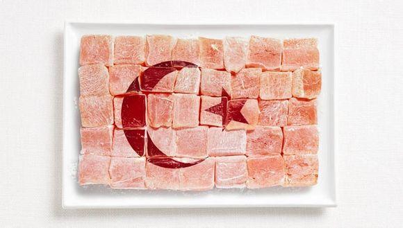 转 吃货眼中所有国家的国旗 百田圈 高清图片