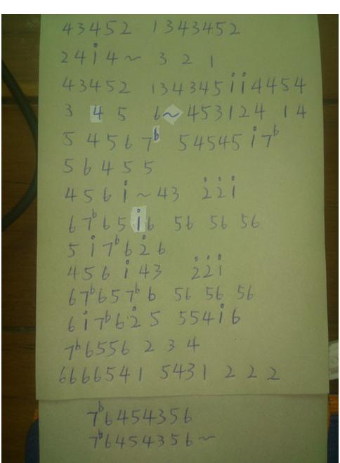 【转】刀剑神域op1直笛数字乐谱(附加音名)
