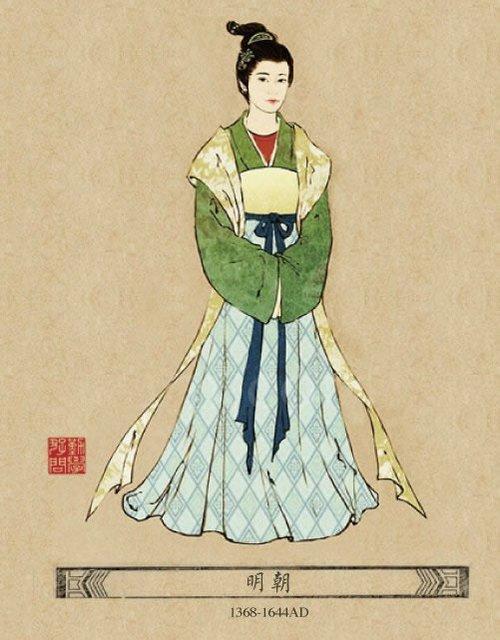 古风裙子服装设计图