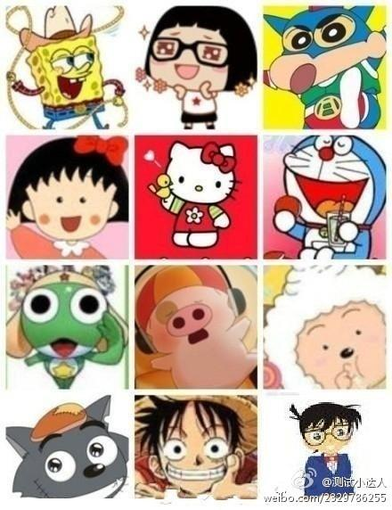 【12星座代表的卡通人物】 你是哪一个?